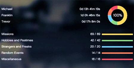 Сохранение GTA 5 100% (Xbox 360)