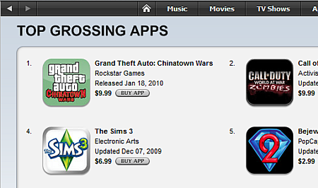 GTA: Chinatown Wars App Store