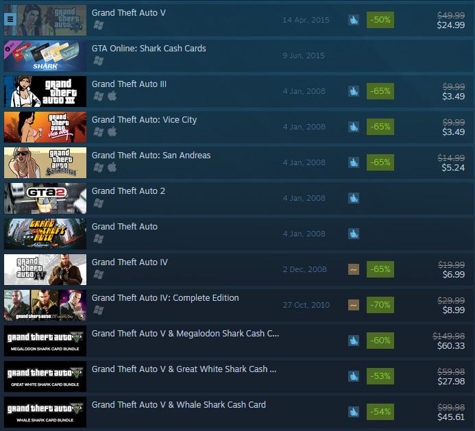 Зимняя распродажа на Steam