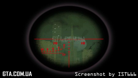 Custom Sniper Scope
